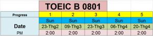 Luyen thi TOEIC B0801