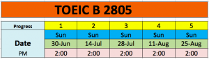 Toeic B 2805