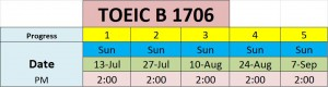 Luyen thi Toeic B 1706-2014
