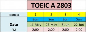 luyen-thi-toeic-A-2803-2014