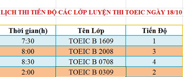 TD 18.10