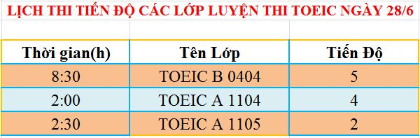 lich thi tien do ngay 28.6