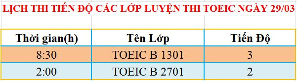 lich thi tien do ngay 29.3