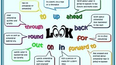 PHRASAL VERBS & IDIOMS WITH LOOK